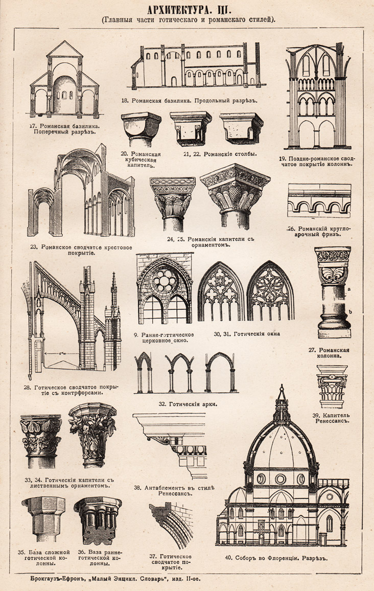 an introduction to the history of gothic and romanesque style architecture He style of architecture immediately preceding gothic within europe, is known as romanesque such structures are generally contained within the.
